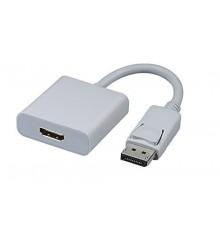 Louer, location, Adaptateur HDMI pour Mac aix en Provence