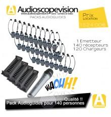 Location matériel casque pour visite guidée audioguide Aix en Provence Toulon cassis la Ciotat